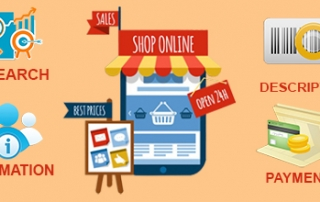The-Basis-of-Financing-and-Investing-In-E-commerce-–-2021